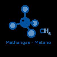 Metangas - Metano